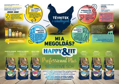 happyfit_profplus